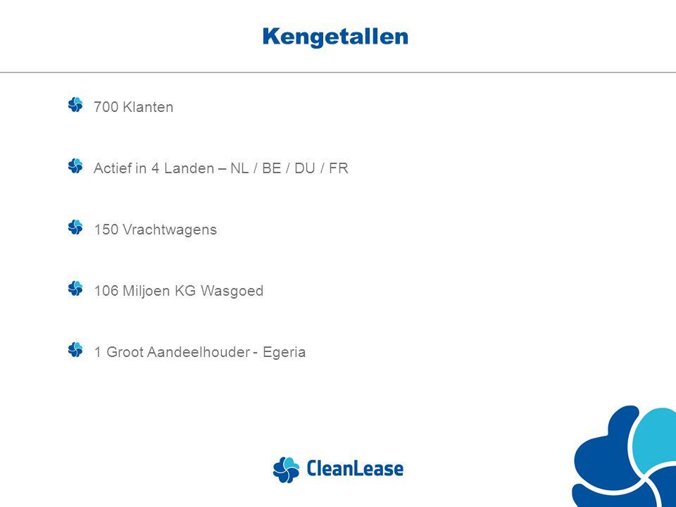 Kengetallen 700 Klanten Actief in 4 Landen – NL / BE / DU / FR