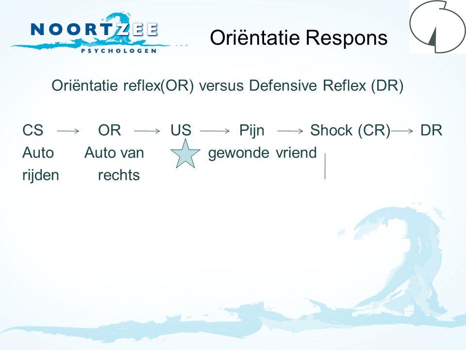 Oriëntatie Respons Oriëntatie reflex(OR) versus Defensive Reflex (DR)