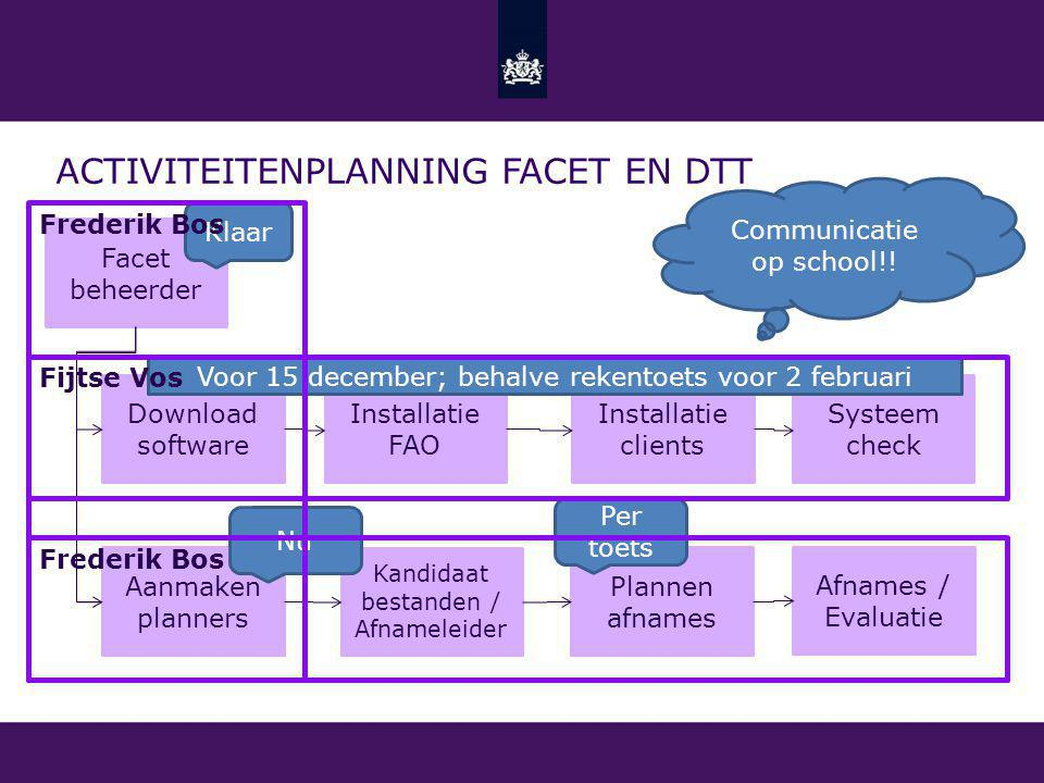 Informatiebijeenkomst Facet - ppt video online download