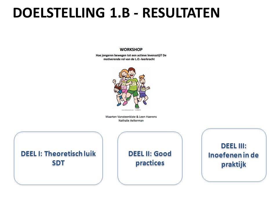 Doelstelling 1.B - Resultaten