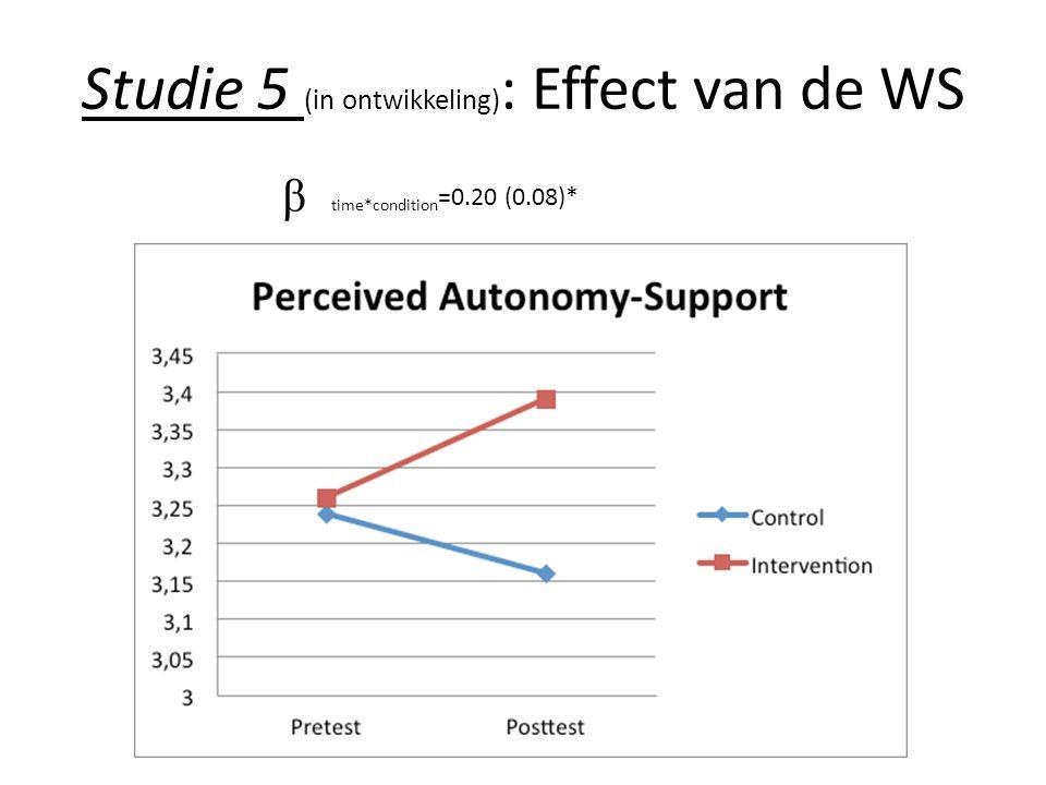 Studie 5 (in ontwikkeling): Effect van de WS