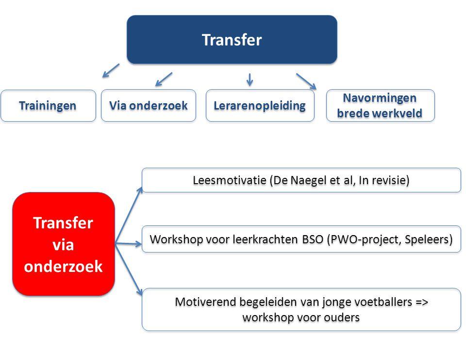 Navormingen brede werkveld Transfer via onderzoek