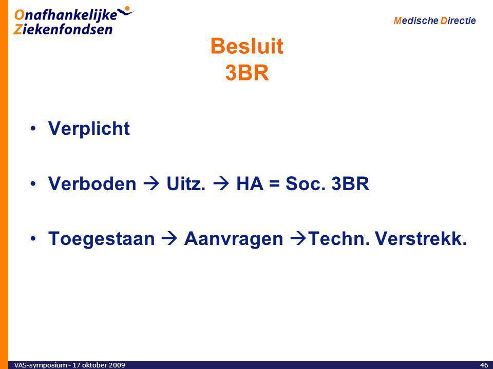 Besluit 3BR Verplicht Verboden  Uitz.  HA = Soc. 3BR