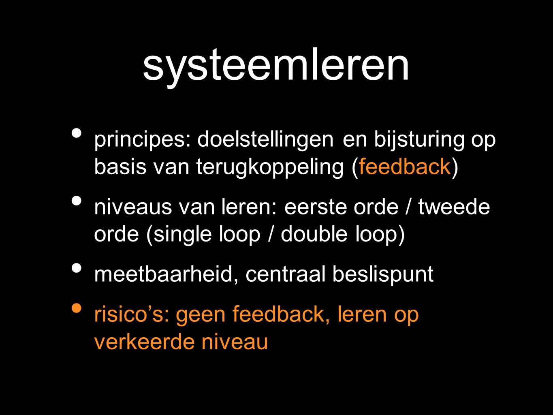 systeemleren principes: doelstellingen en bijsturing op basis van terugkoppeling (feedback)