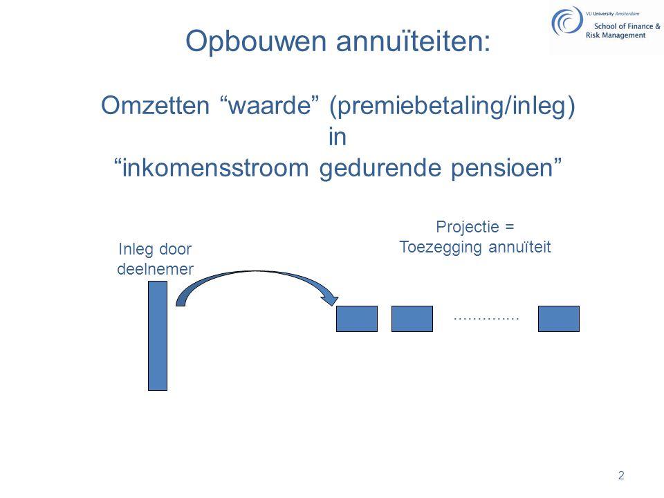 Opbouwen annuïteiten: Omzetten waarde (premiebetaling/inleg) in inkomensstroom gedurende pensioen