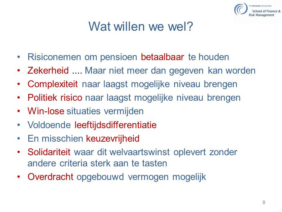 Wat willen we wel Risiconemen om pensioen betaalbaar te houden