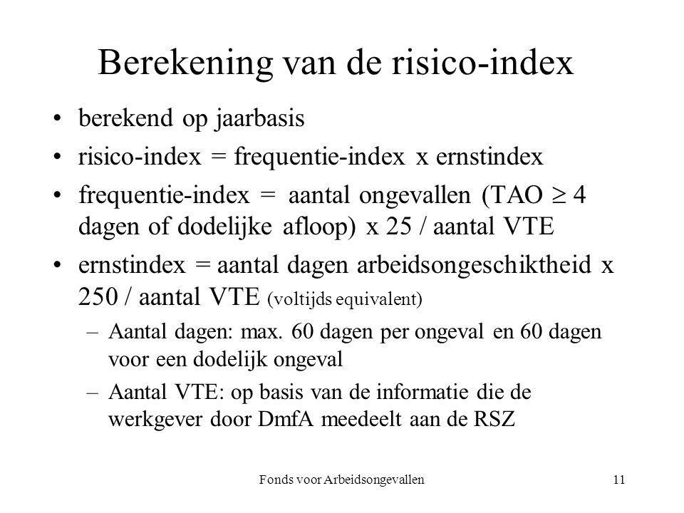 Berekening van de risico-index
