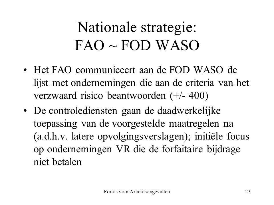 Nationale strategie: FAO ~ FOD WASO