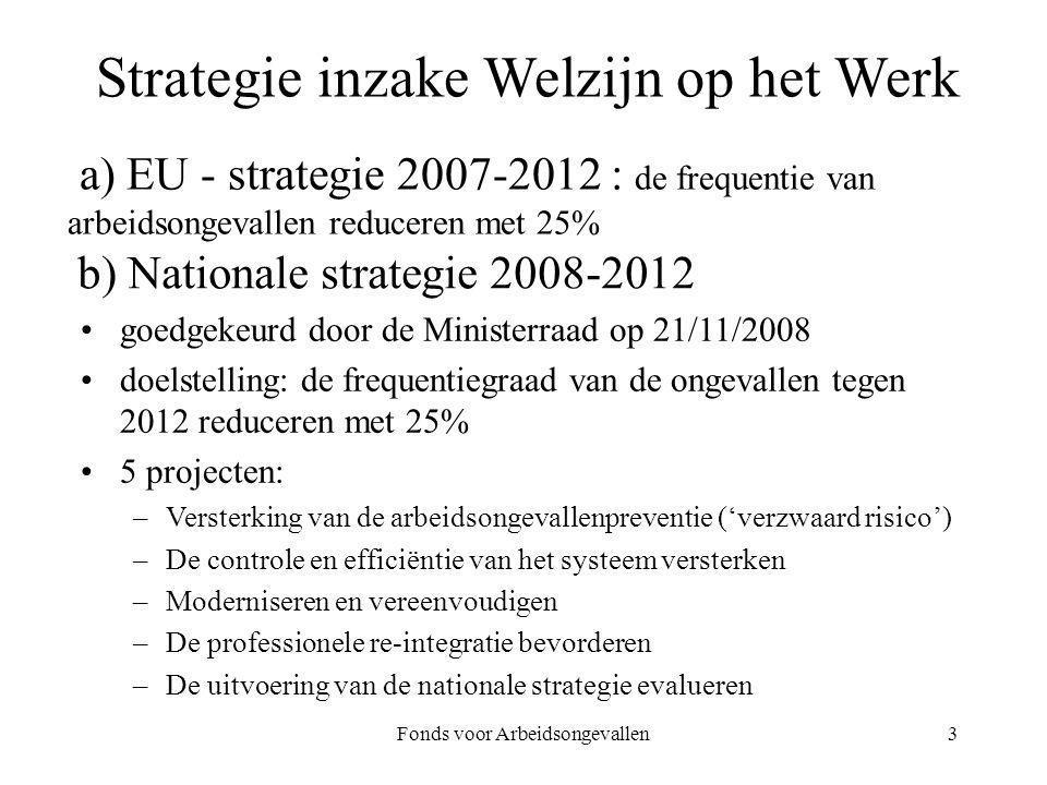 Strategie inzake Welzijn op het Werk