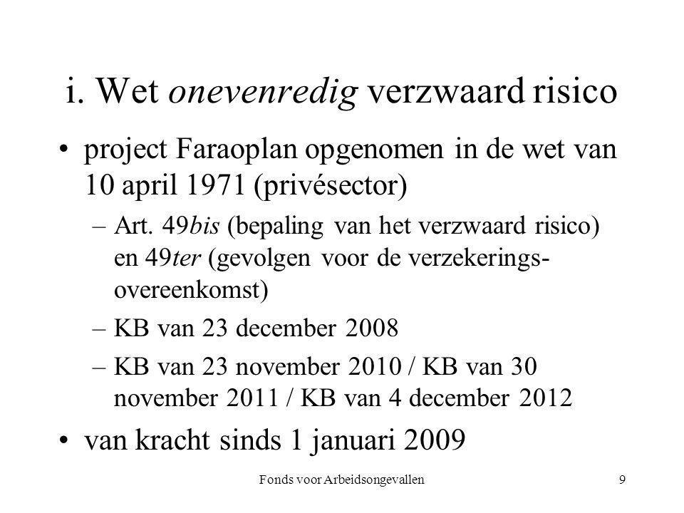 i. Wet onevenredig verzwaard risico