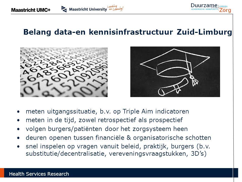 Belang data-en kennisinfrastructuur Zuid-Limburg