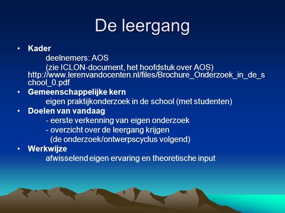 De leergang Kader deelnemers: AOS