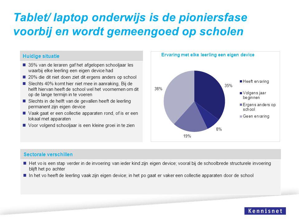 Tablet/ laptop onderwijs is de pioniersfase voorbij en wordt gemeengoed op scholen