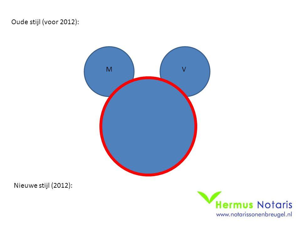 Oude stijl (voor 2012): M V Nieuwe stijl (2012):