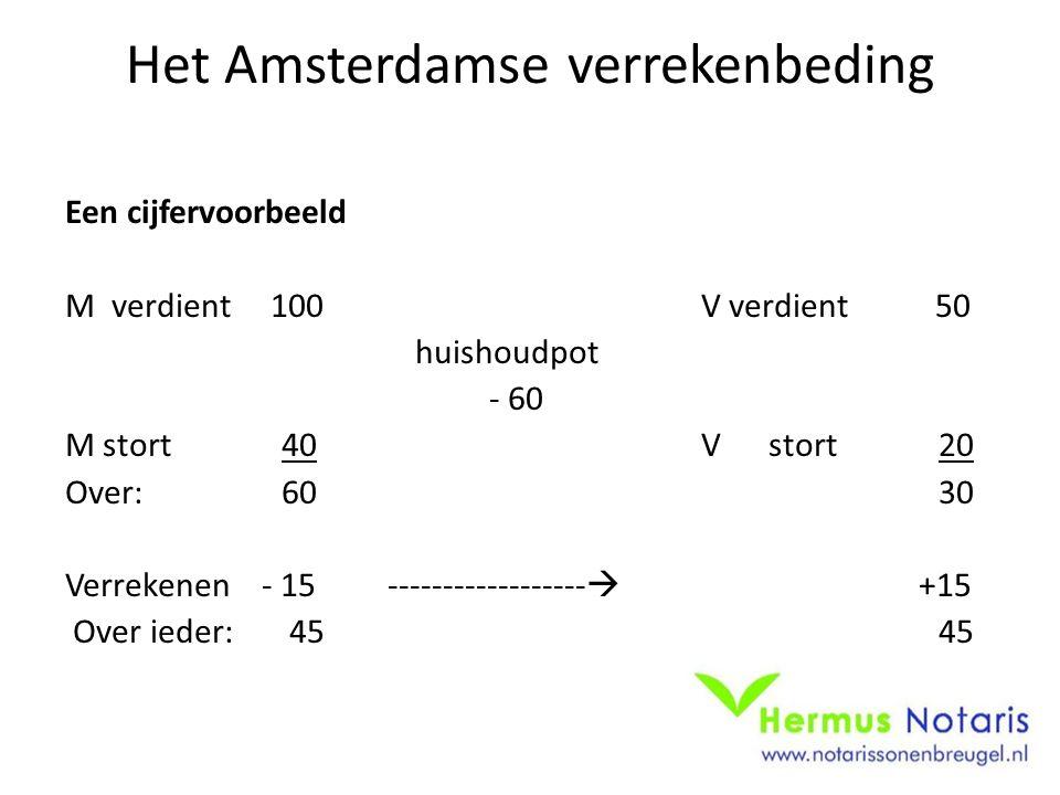 Het Amsterdamse verrekenbeding