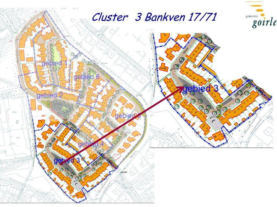 Cluster 3 Bankven 17/71