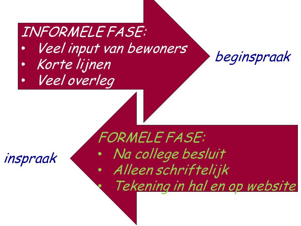 INFORMELE FASE: Veel input van bewoners. Korte lijnen. Veel overleg. beginspraak. FORMELE FASE: