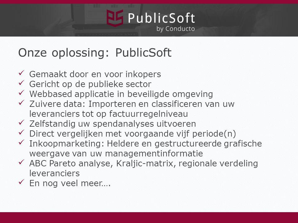 Onze oplossing: PublicSoft