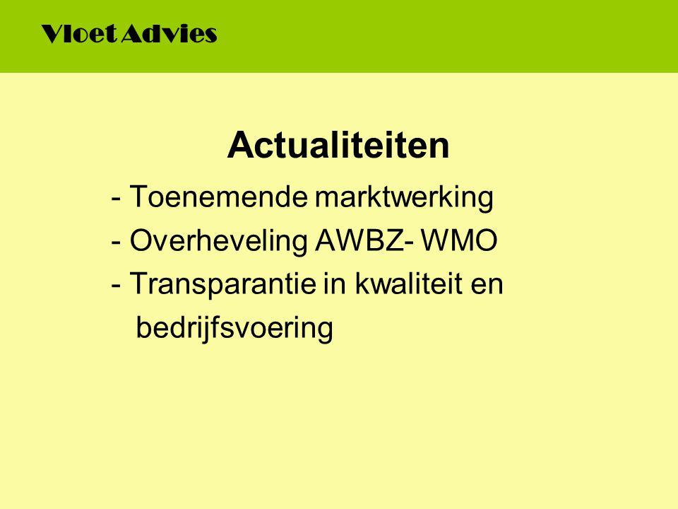 Actualiteiten Toenemende marktwerking Overheveling AWBZ- WMO