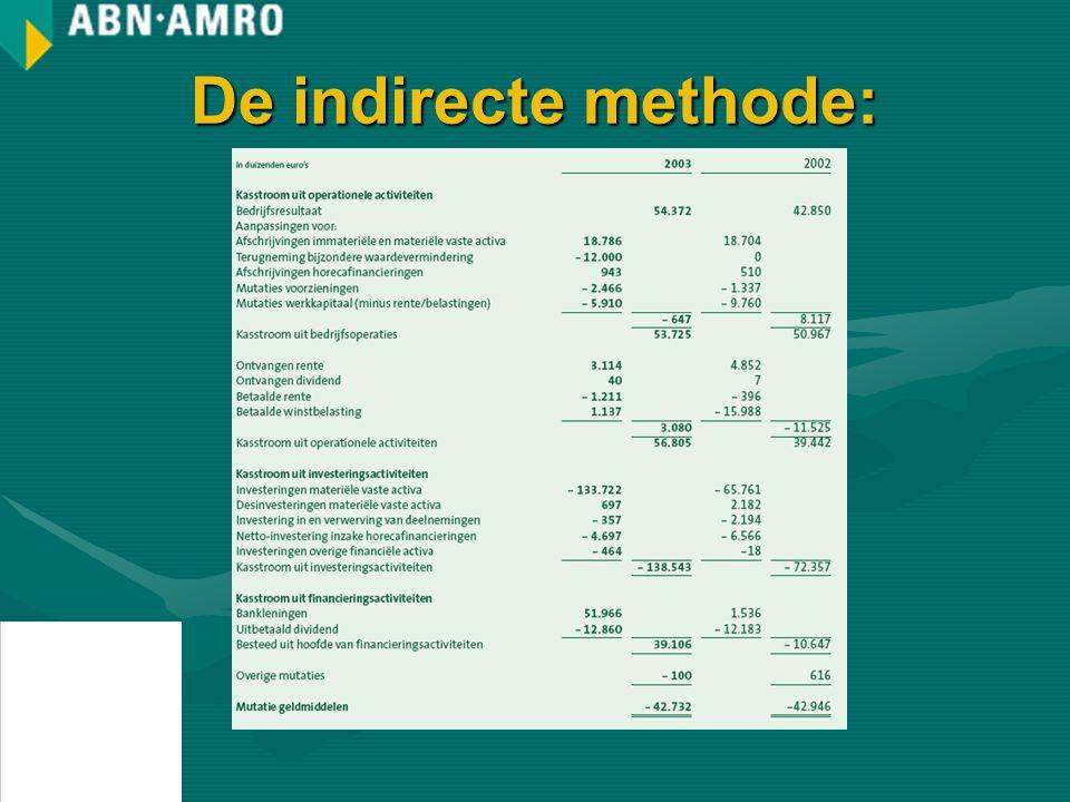 De indirecte methode: