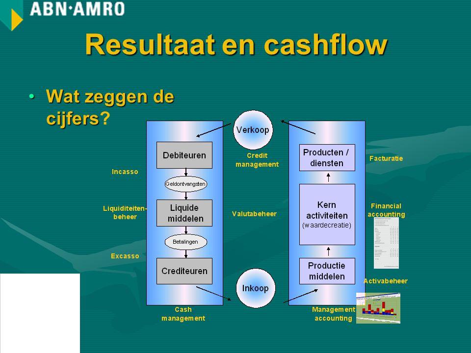 Resultaat en cashflow Wat zeggen de cijfers