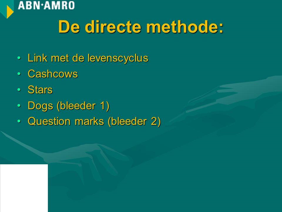 De directe methode: Link met de levenscyclus Cashcows Stars