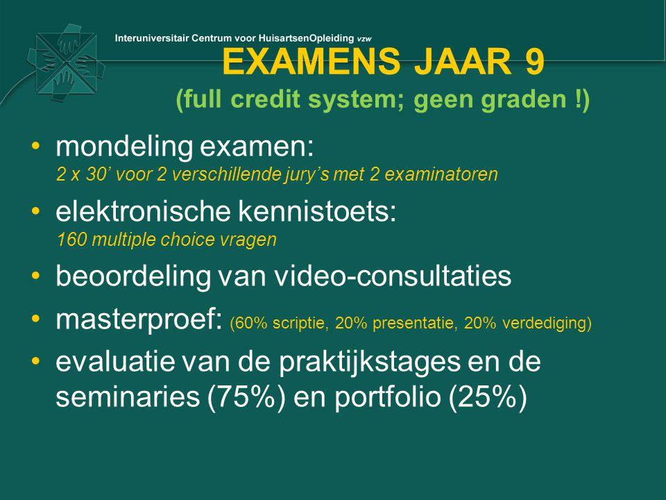EXAMENS JAAR 9 (full credit system; geen graden !)