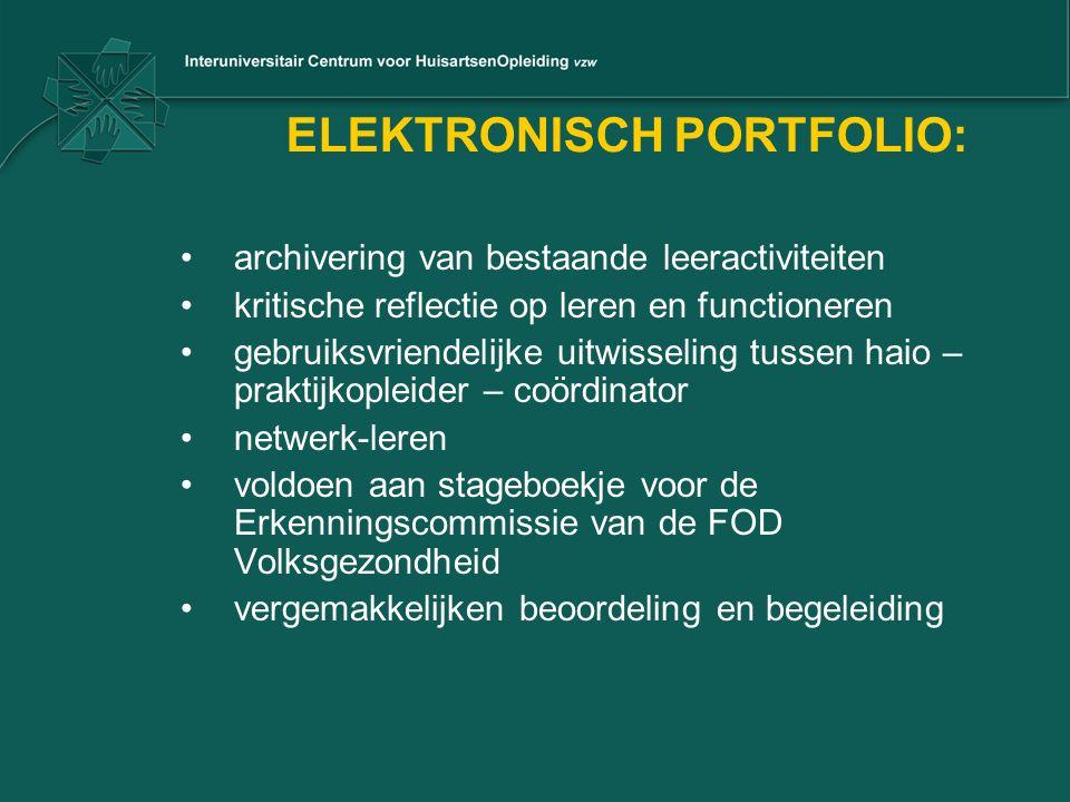 ELEKTRONISCH PORTFOLIO: