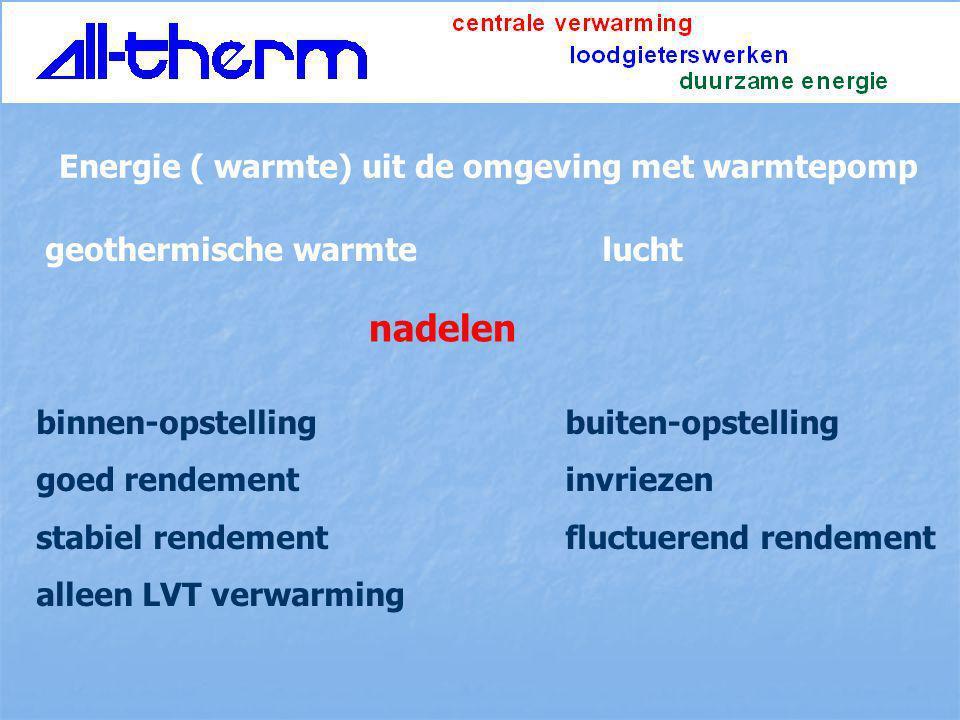 nadelen Energie ( warmte) uit de omgeving met warmtepomp