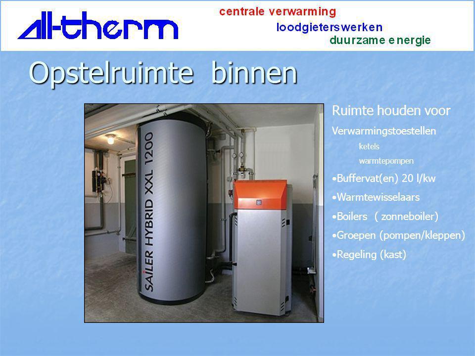 Opstelruimte binnen Ruimte houden voor Verwarmingstoestellen