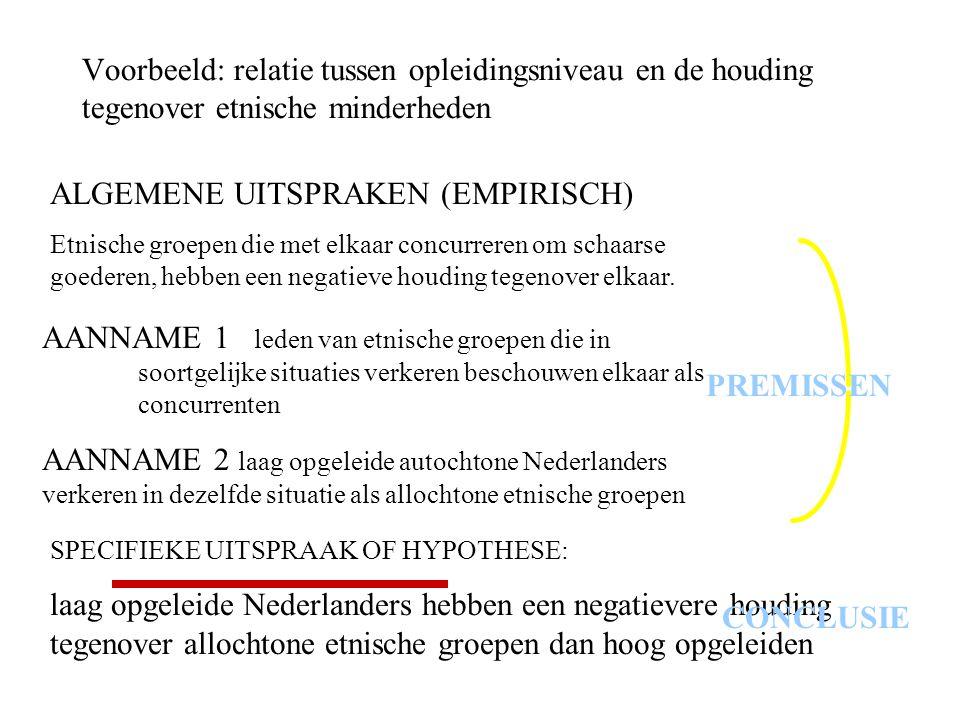 ALGEMENE UITSPRAKEN (EMPIRISCH)
