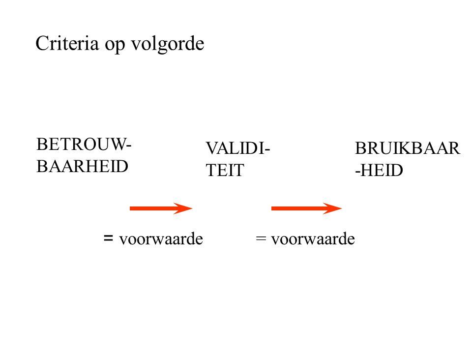 Criteria op volgorde BETROUW-BAARHEID VALIDI-TEIT BRUIKBAAR-HEID