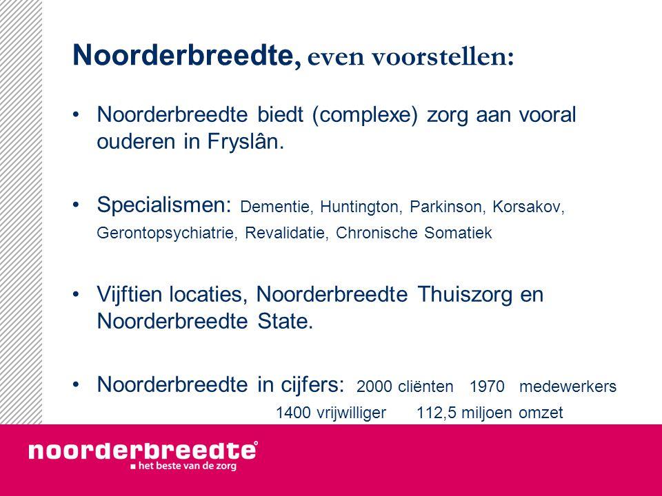 Noorderbreedte, even voorstellen: