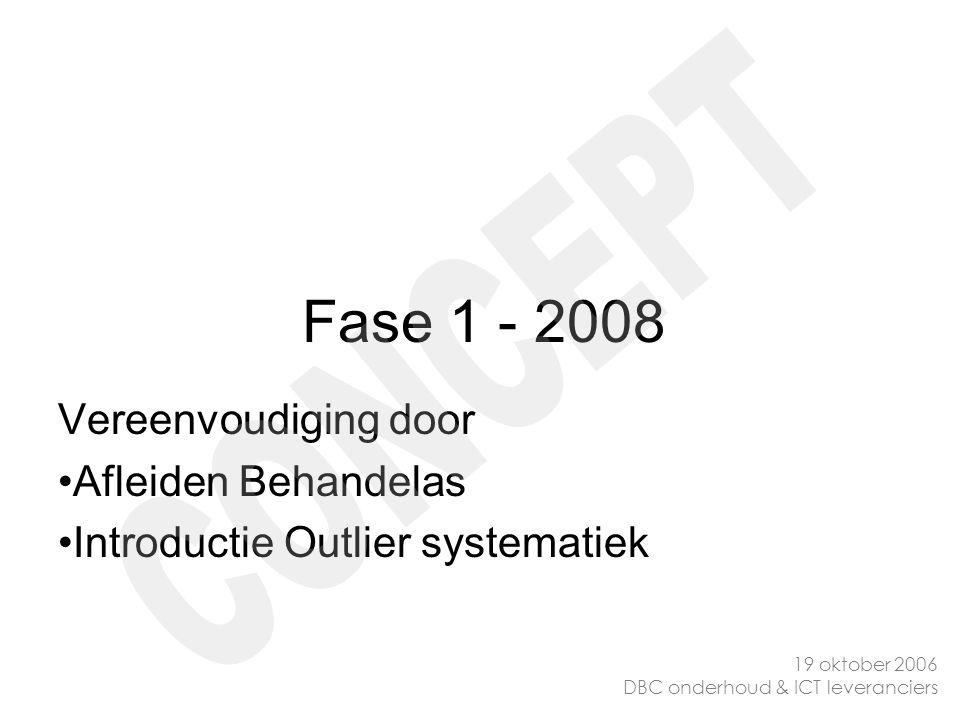 Fase 1 - 2008 CONCEPT Vereenvoudiging door Afleiden Behandelas