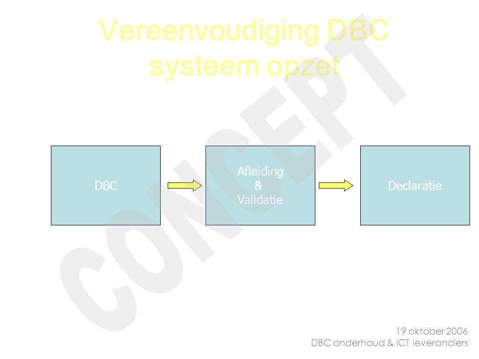 Vereenvoudiging DBC systeem opzet