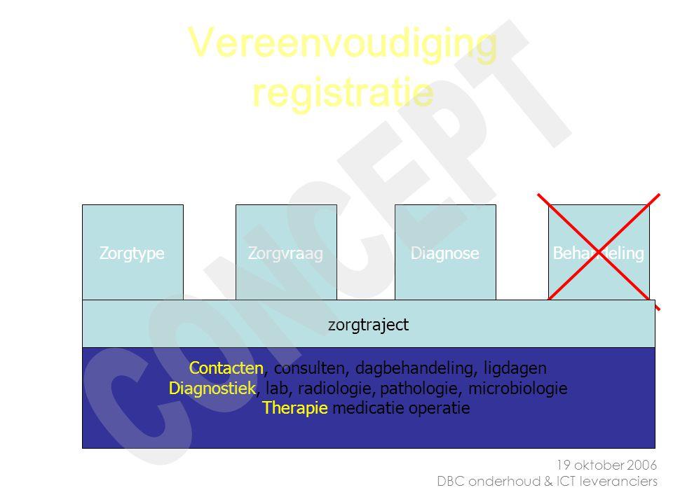 Vereenvoudiging registratie