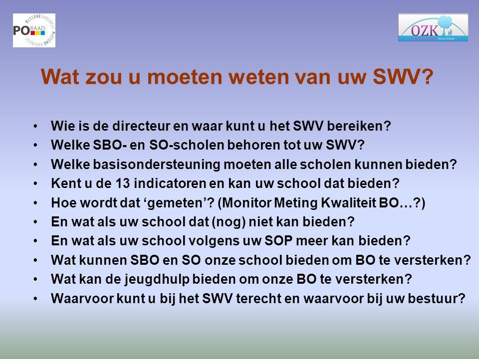 Wat zou u moeten weten van uw SWV