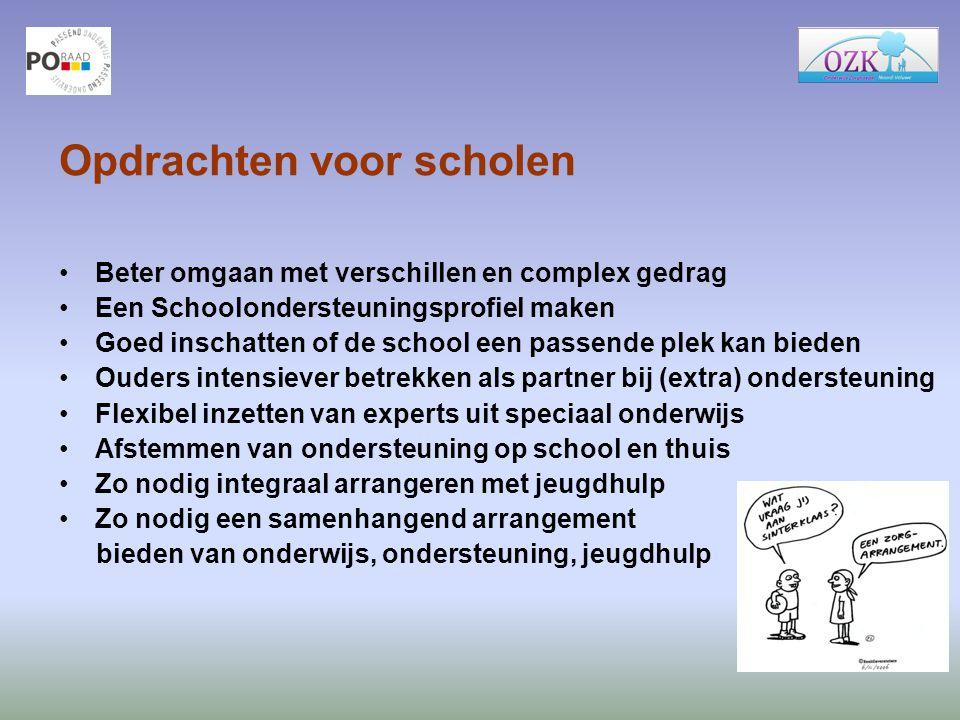 Opdrachten voor scholen
