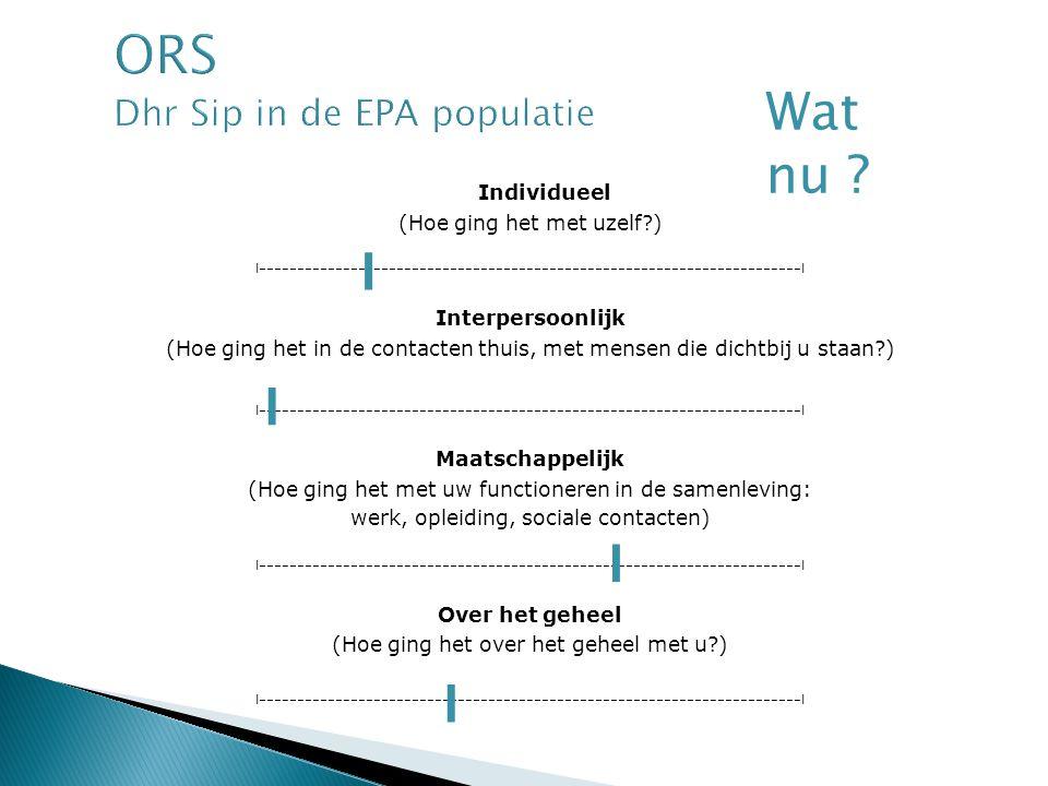 ORS Dhr Sip in de EPA populatie