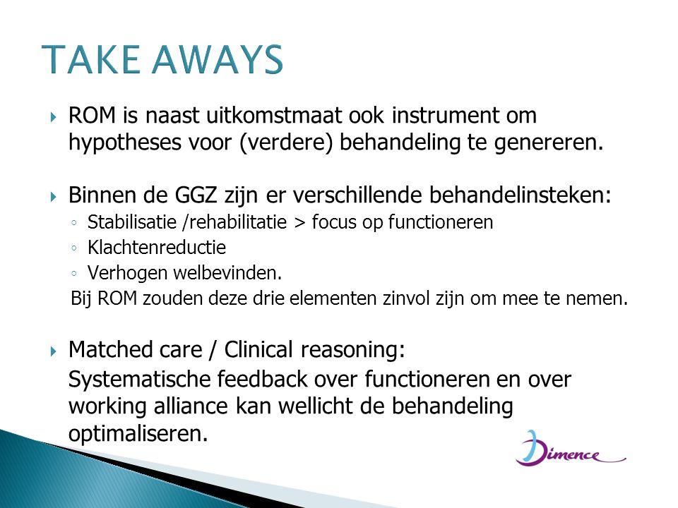 TAKE AWAYS ROM is naast uitkomstmaat ook instrument om hypotheses voor (verdere) behandeling te genereren.