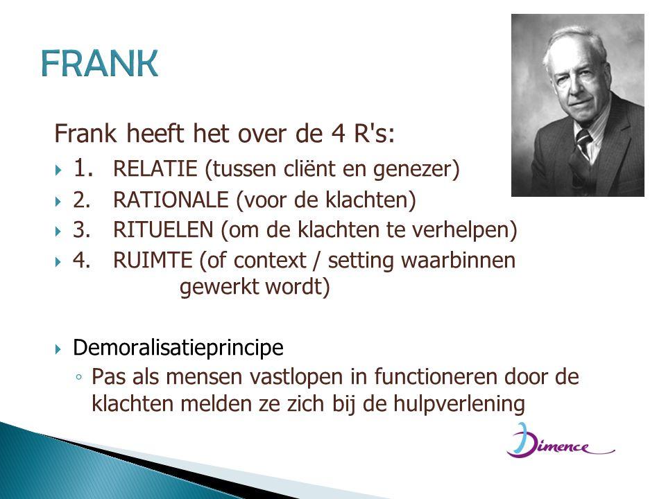 FRANK Frank heeft het over de 4 R s: