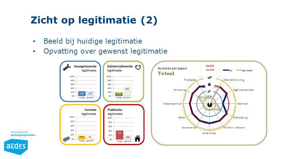 Zicht op legitimatie (2)