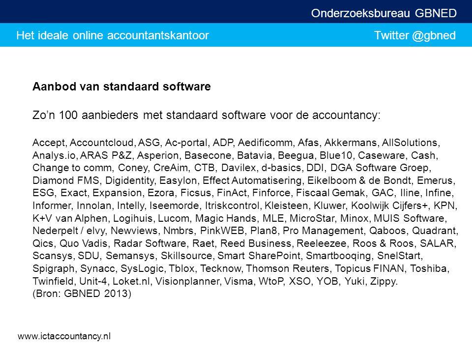 Aanbod van standaard software