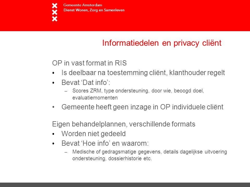 Informatiedelen en privacy cliënt