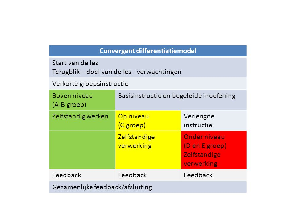 Convergent differentiatiemodel