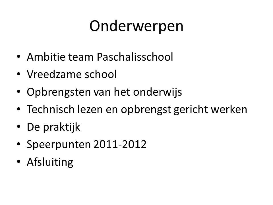 Onderwerpen Ambitie team Paschalisschool Vreedzame school