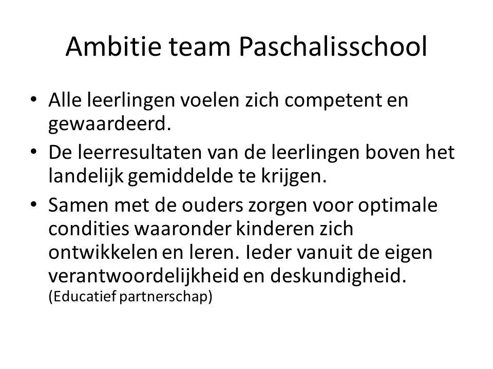 Ambitie team Paschalisschool