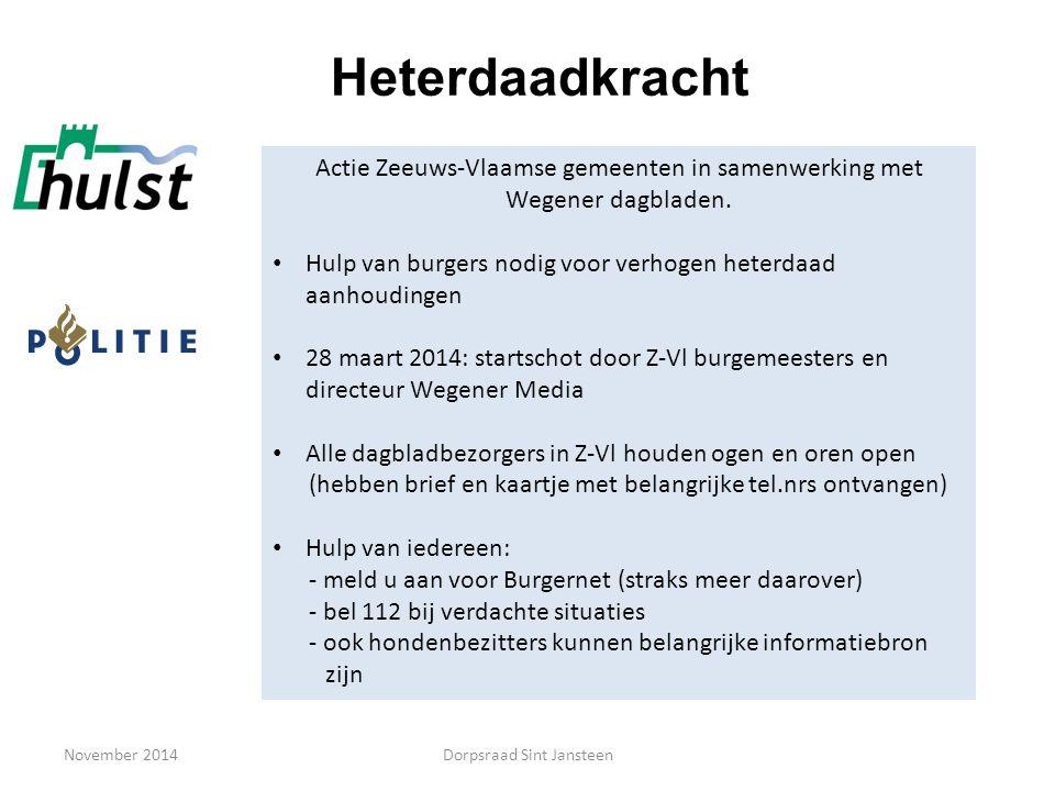 test Heterdaadkracht. Actie Zeeuws-Vlaamse gemeenten in samenwerking met Wegener dagbladen.