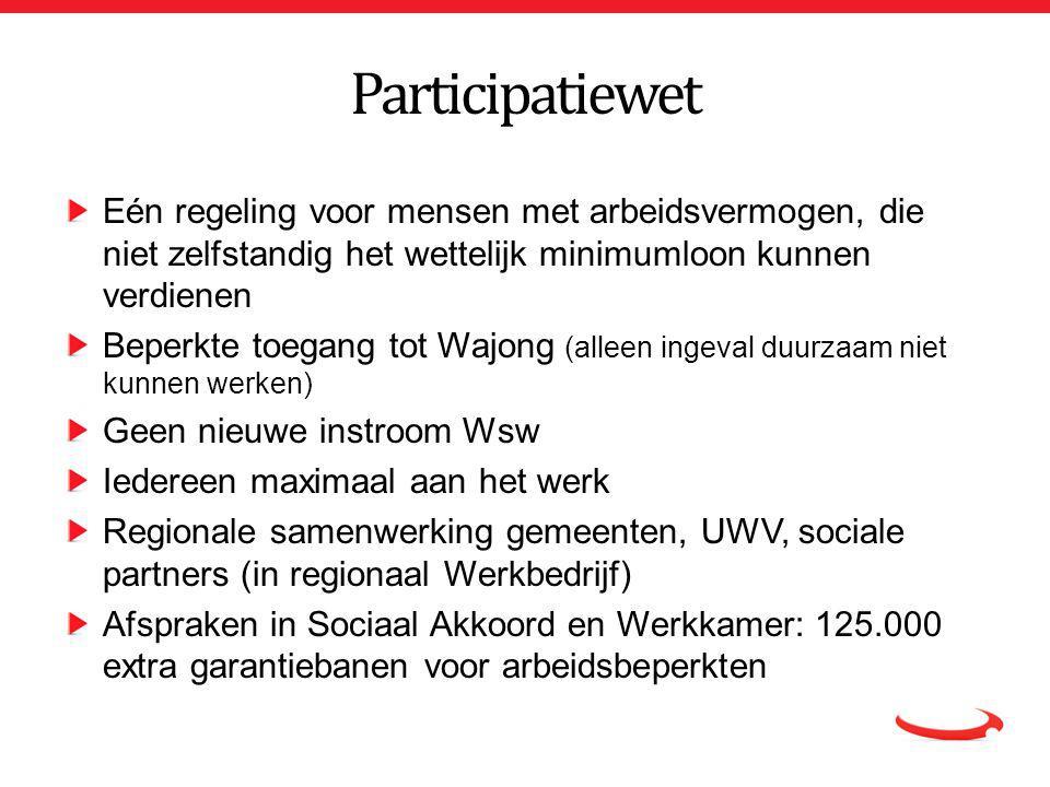 Participatiewet Eén regeling voor mensen met arbeidsvermogen, die niet zelfstandig het wettelijk minimumloon kunnen verdienen.