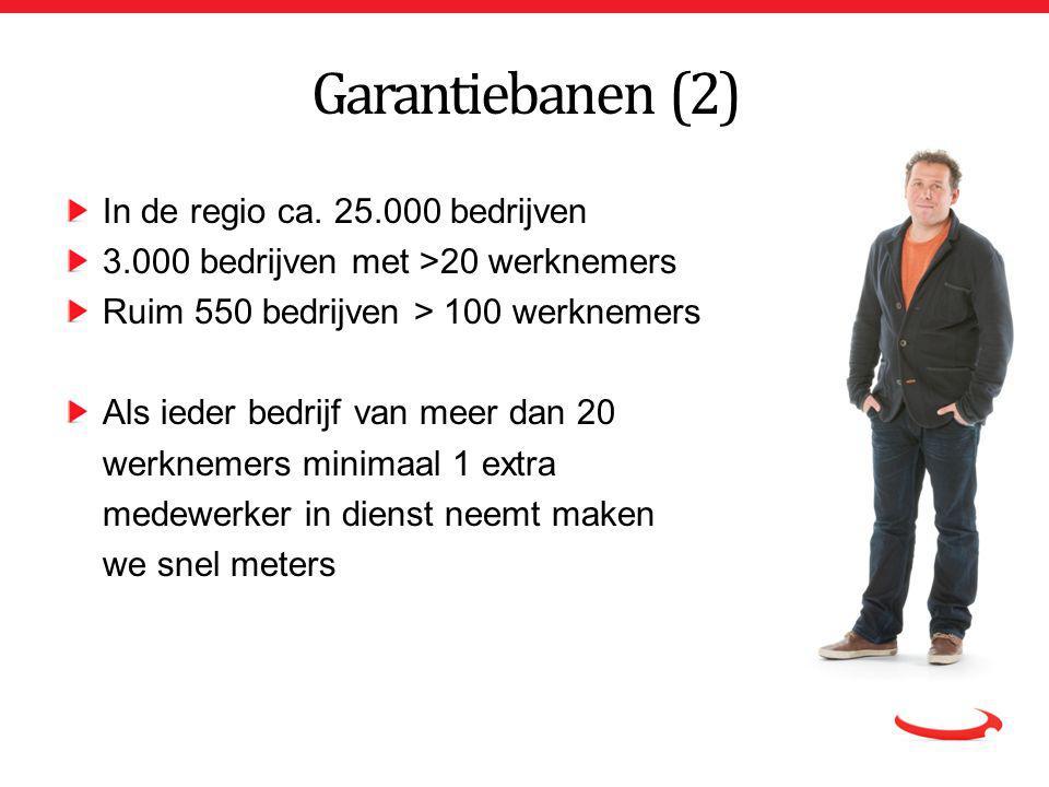 Garantiebanen (2) In de regio ca. 25.000 bedrijven